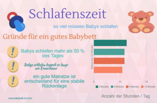 baby und kindermatratzen im test babybett info. Black Bedroom Furniture Sets. Home Design Ideas
